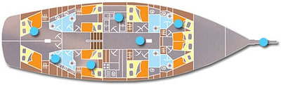 Graphic layout of the interior of a gulet